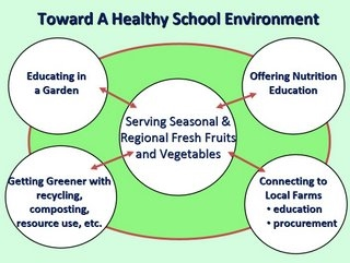 "WATCH: ""Building a Healthy School Environment"""