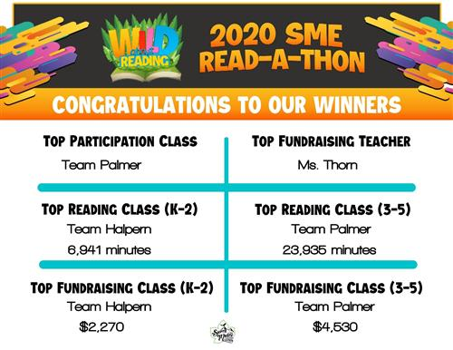 Read-A-Thon Top Winners