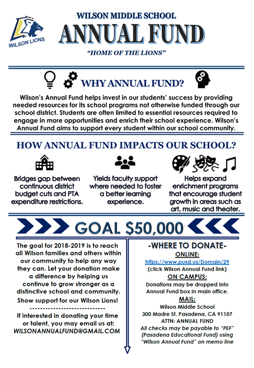 Wilson Annual Fund info sheet pic