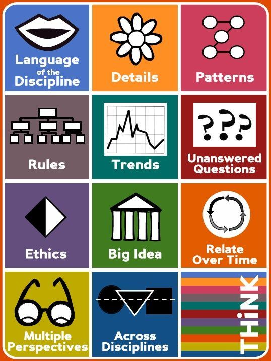 Teacher tools for learning